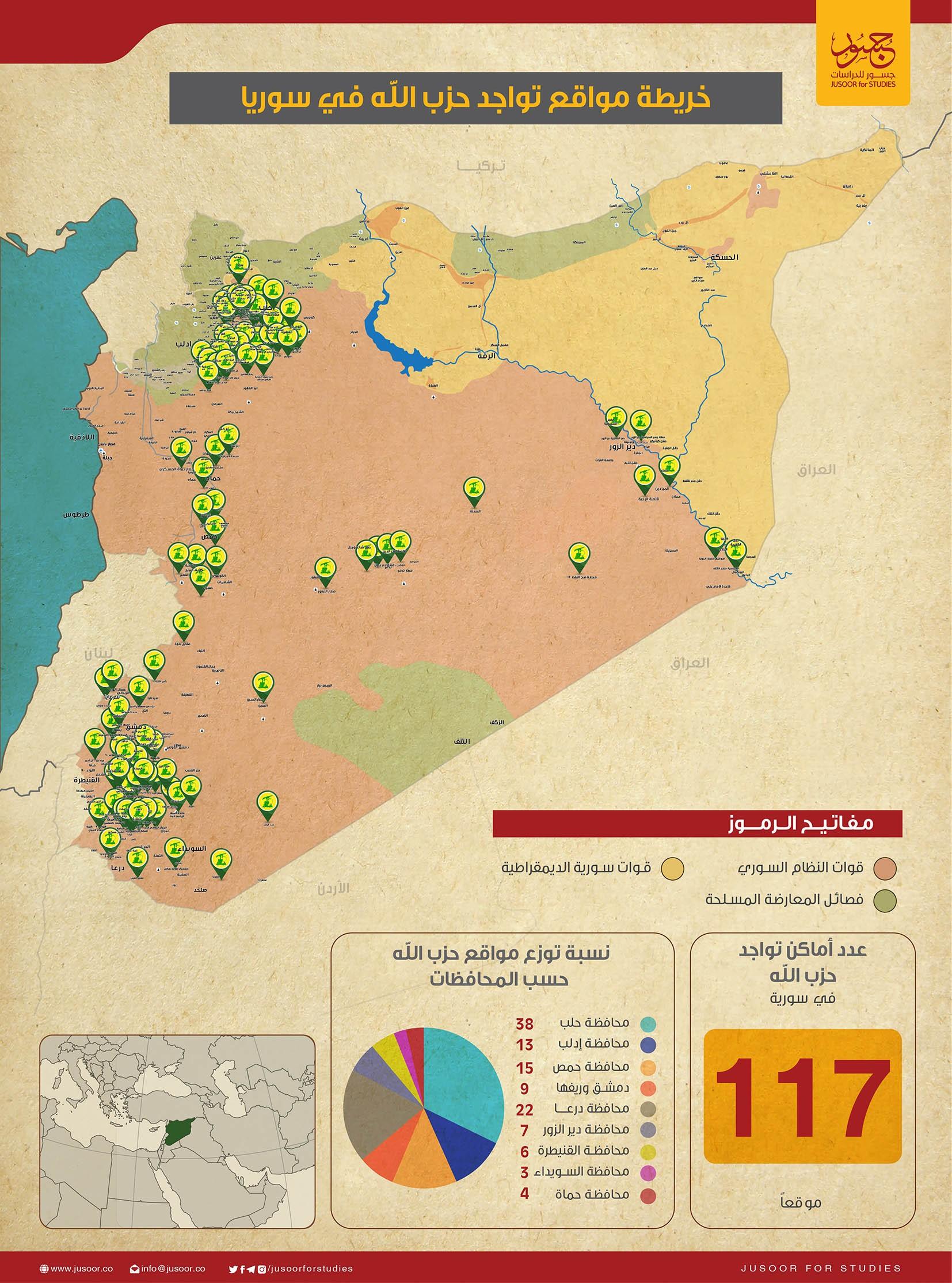 """بالخريطة .. دراسة عن مواقع """"حزب الله"""" اللبناني وانتشارها في سوريا"""